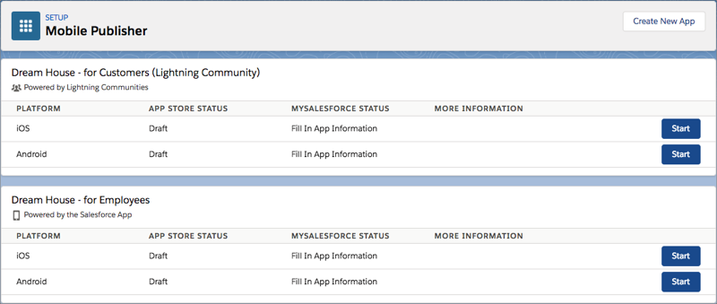 The iOS and Android apps in the mySalesforce project