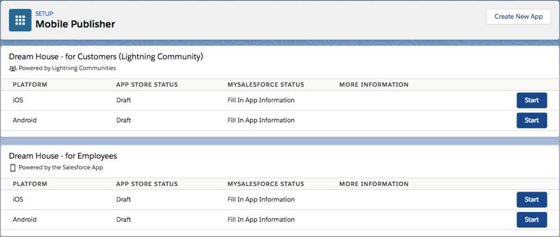 Os aplicativos iOS e Android no projeto do mySalesforce