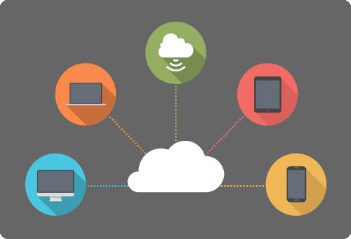 A plataforma habilita o desenvolvimento de aplicativos para todos os tipos de dispositivo