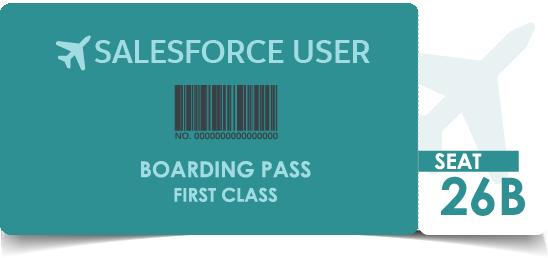 Gráfico de una tarjeta de embarque