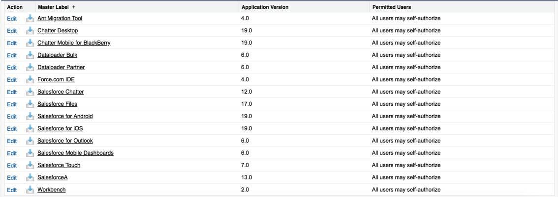 Captura de pantalla que muestra la lista de aplicaciones conectadas