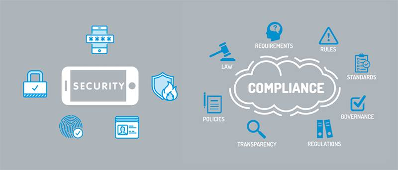 Graphic that shows the elements of security versus compliance