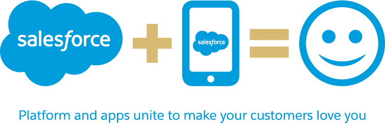 Platform and apps unite to make your customers love you.