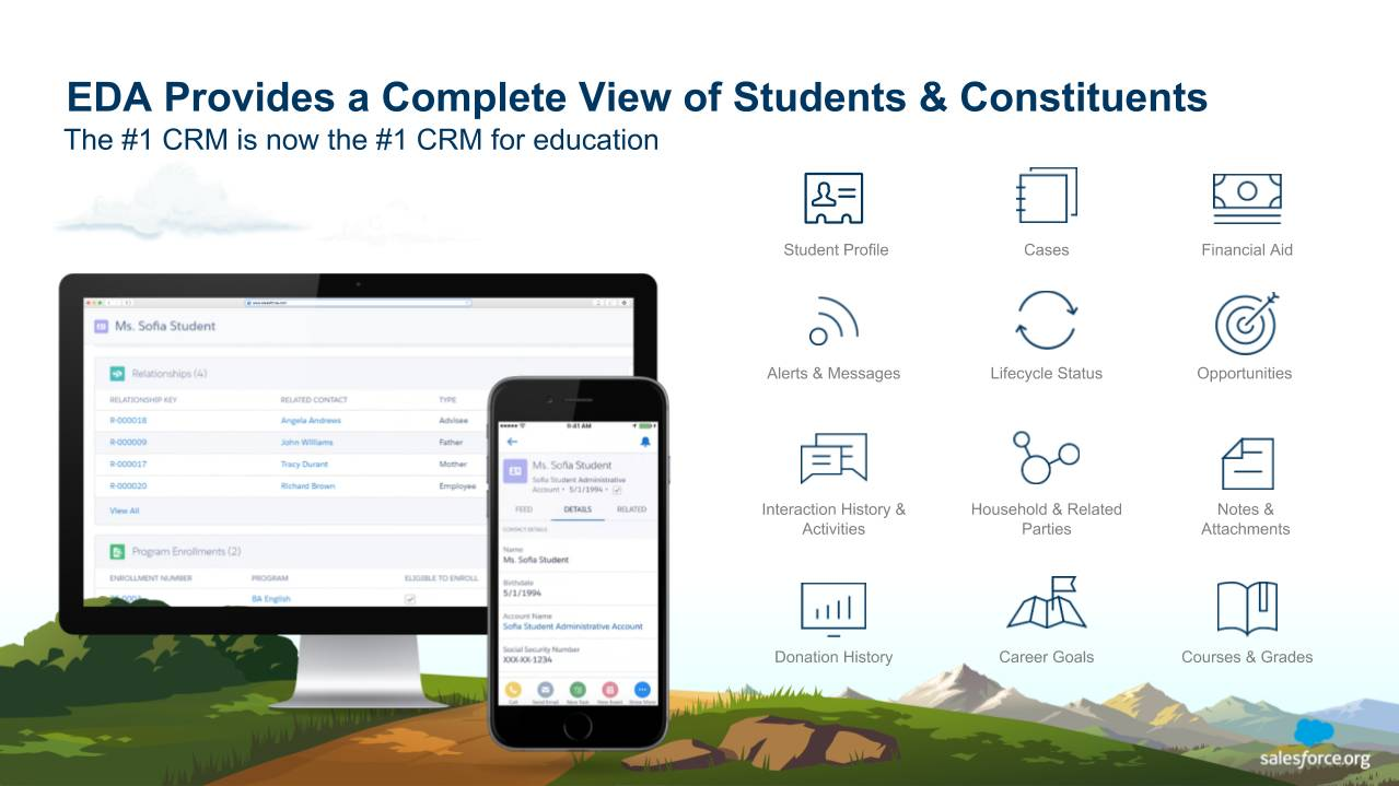 EDA provides a complete view of students and constituents.