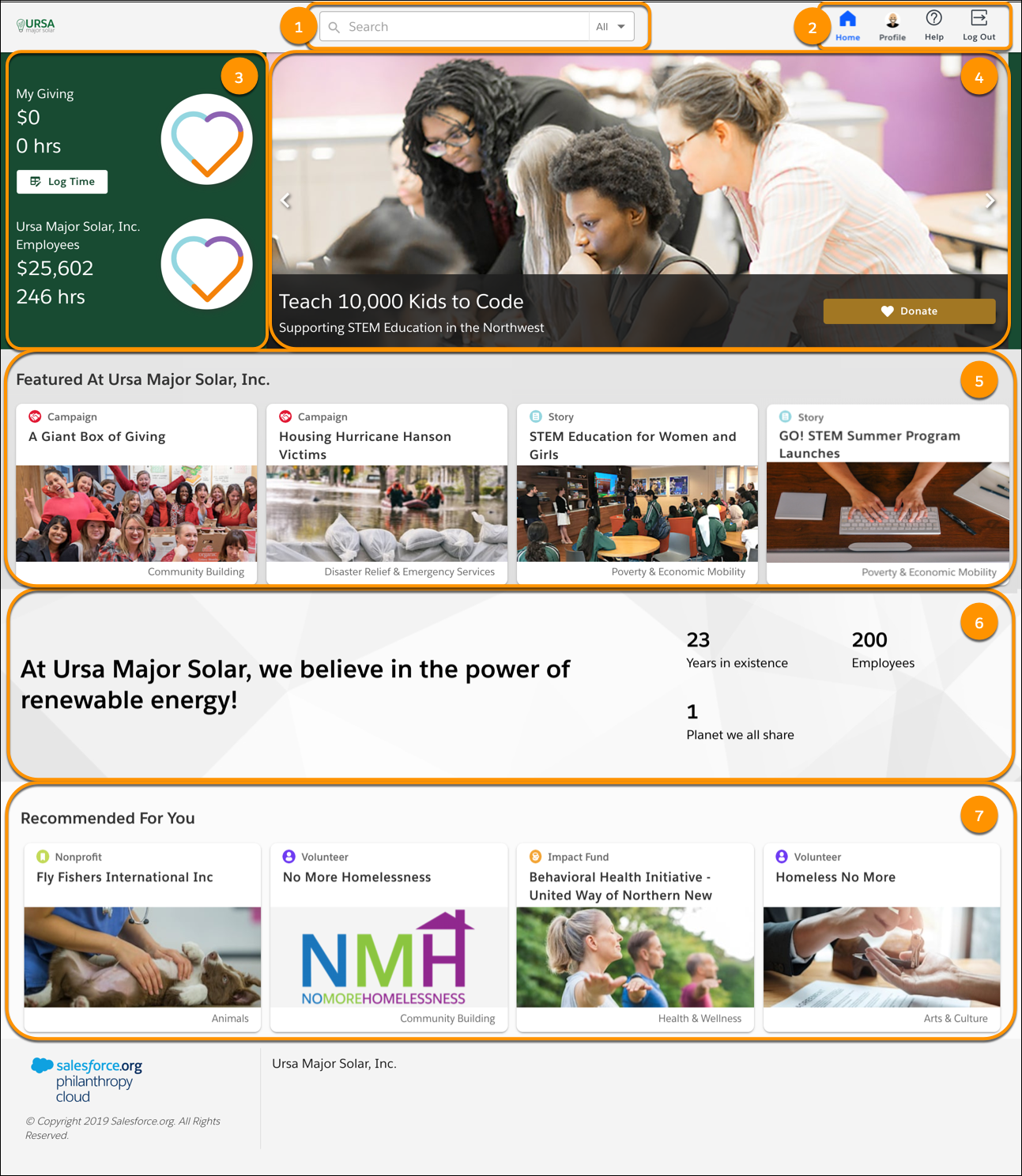 Full page display of a Philanthropy Cloud website