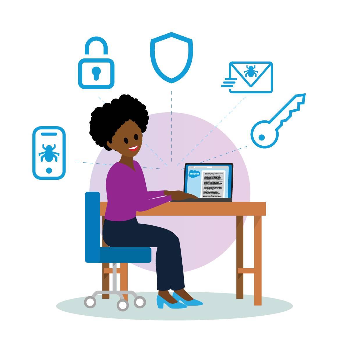 ラップトップに向かう女性の周りにセキュリティやバグのアイコンが示されています。