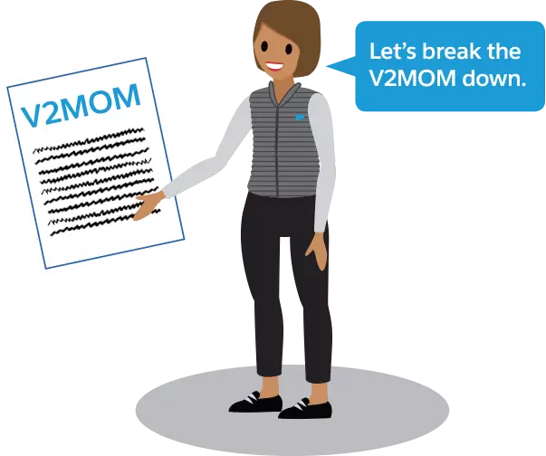 """Person with a V2MOM document, saying, """"Let's break the V2MOM down"""