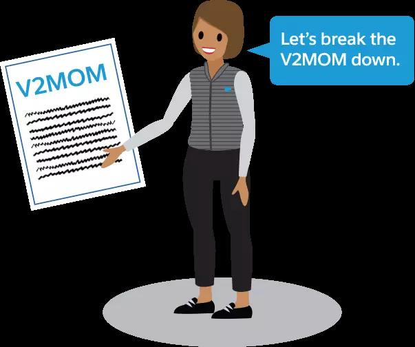 Une personne avec un document relatif au V2MOM, disant: «Décomposons le V2MOM»