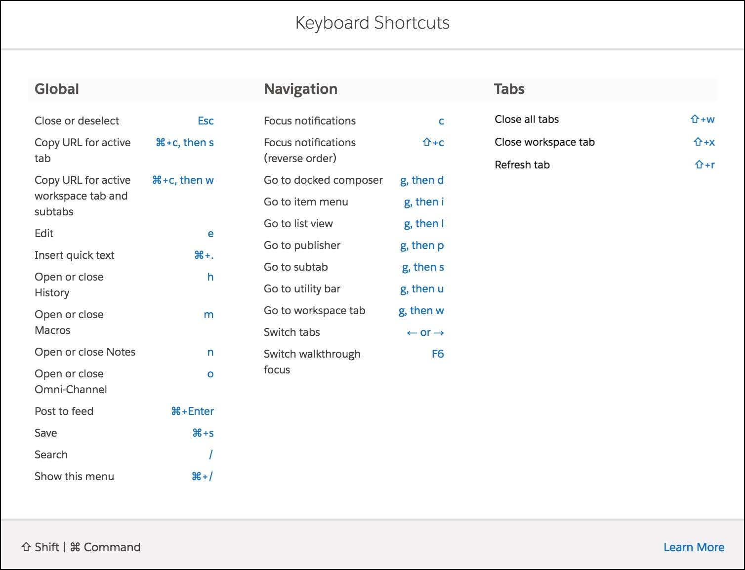 Keyboard shortcut window showing all the available shortcuts