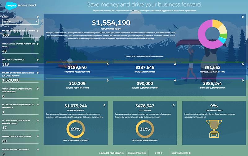 Screenshot of the business value calculator