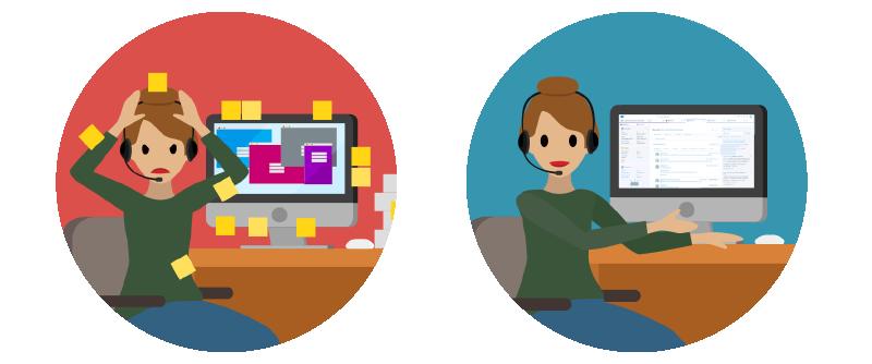 横に並んだ 2 つの画像。Service Cloud の導入前と導入後のカスタマーサービスエージェントが表示されています。