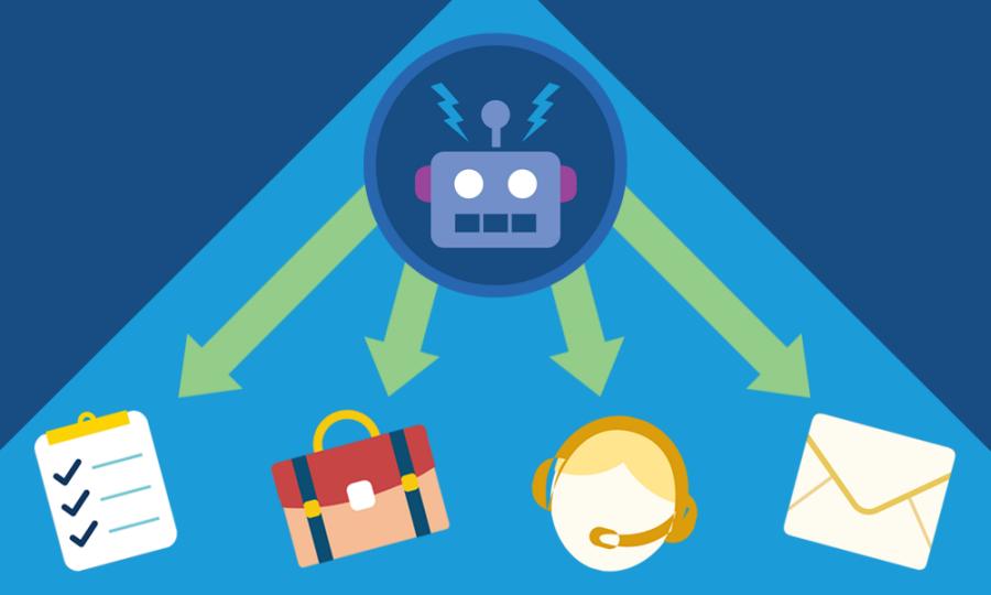 Bild eines Roboters, der Kundenvorgänge automatisiert