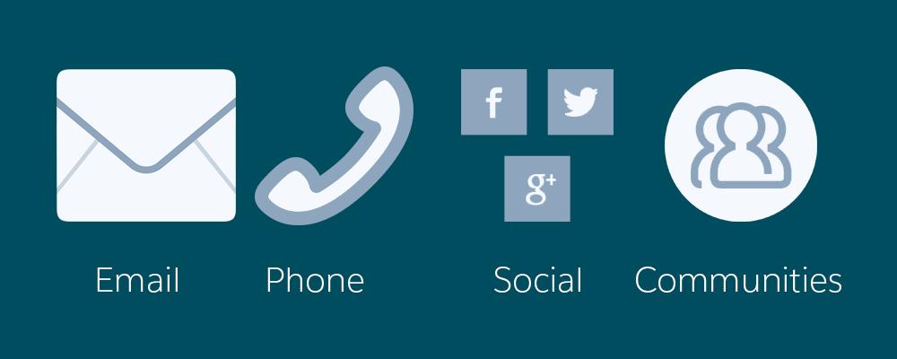 Kanäle für die Kommunikation zu Kundenvorgängen