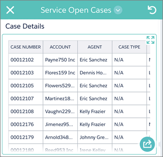 Image of phone app with detail on open cases.
