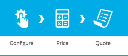 Ícones Configurar, Preço, Cotação