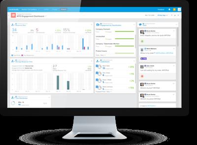 Relatório de envolvimento do Social Studio, mostrando gráficos de barras de estatísticas de envolvimento dos clientes e um feed de publicações em redes sociais