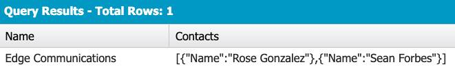 Query Results: Column 1 - Names, Column 2 - Comma separated list of contact firstname and lastname.