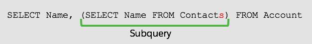 SELECT Name, (SELECT Name FROM Contacts) FROM Account. Subquery: SELECT Name FROM Contacts