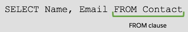 SELECT Name, Email FROM Contact. FROM Contact is the FROM clause.