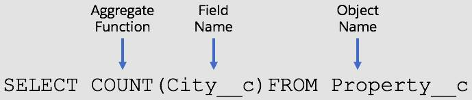 SELECT COUNT(City__c) FROM Property__c. COUNT is the aggregate function, City__c is the field, and Property__c is the object.