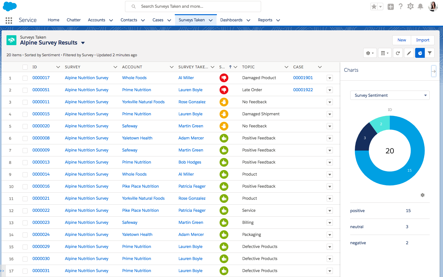 A custom object tab in Salesforce with a set of survey records and a sentiment score powered by Einstein Platform Services