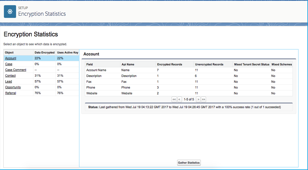 The Encryption Statistics page in Setup where you can set the fields to encrypt on different objects