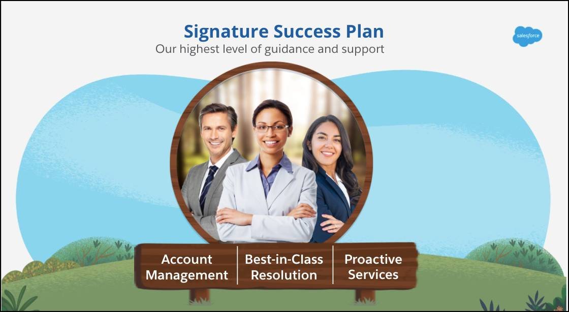 Signature Success Plan features: account management, best-in-class resolution, and proactive services