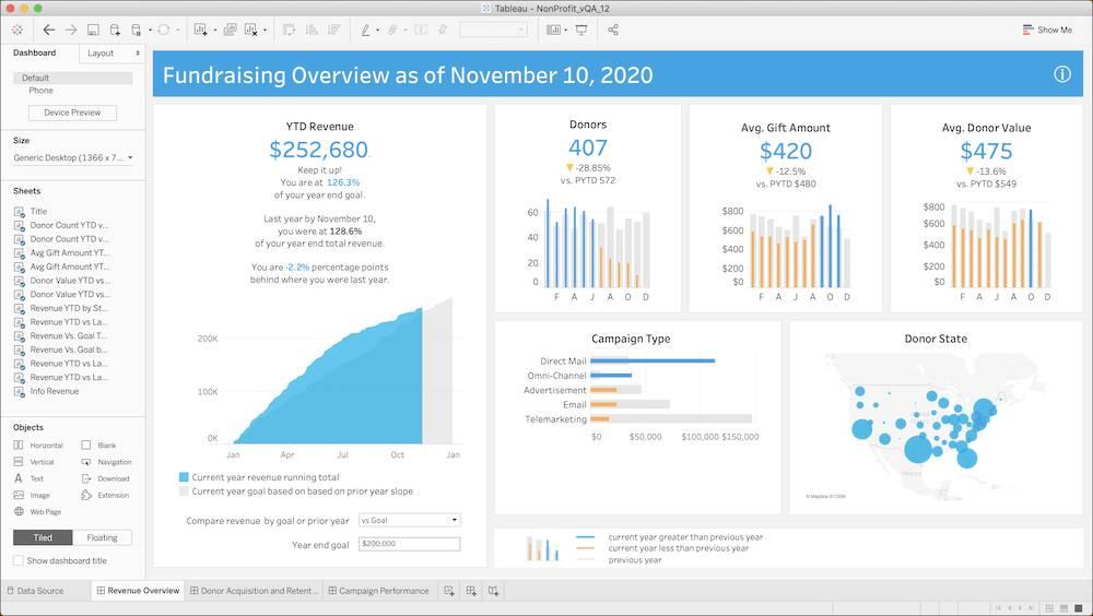 Tableau Dashboards for Nonprofit Fundraising in Tableau Desktop