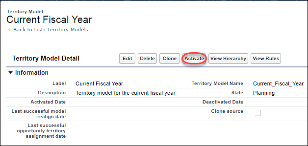 The Current Fiscal Year territory model page in Setup, with the model ready to be activated