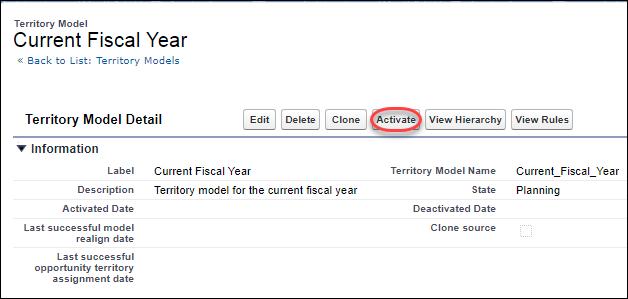 Die Seite des Regionsmodells 'Current Fiscal Year' im Setup mit dem zum Aktivieren bereiten Modell