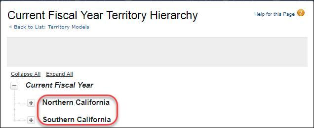 [Current Fiscal Year (当会計年度)] テリトリー階層。[Northern California (カリフォルニア北部)] と [Southern California (カリフォルニア南部)] の 2 つのテリトリーがリストされています。