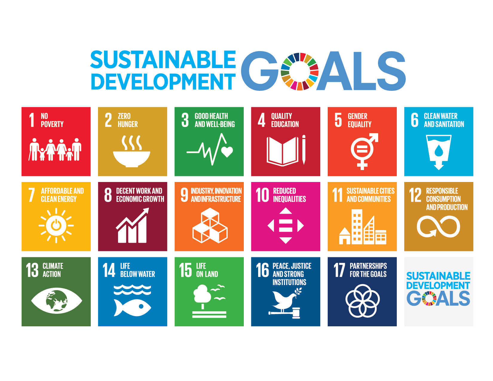 Poster of the Sustainable Development Goals, made up of 17 tiles, each with a number, title and icon.