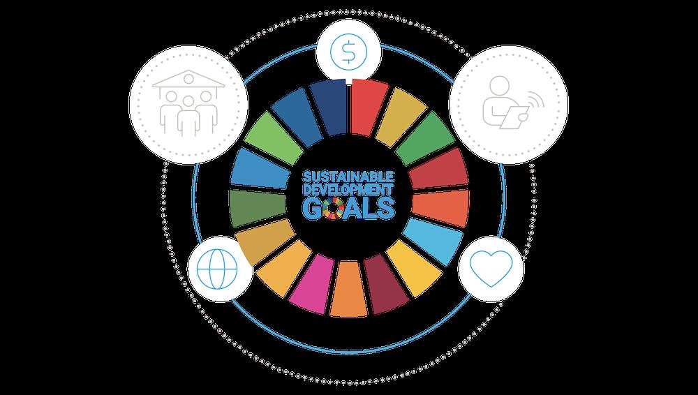 Das SDG-Rad, umringt von Symbolen, die die Natur der SDGs widerspiegeln