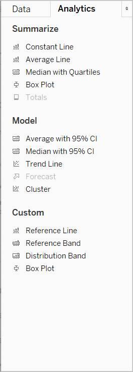 The Analytics pane, showing the Summarize area, Model area, and Custom area.
