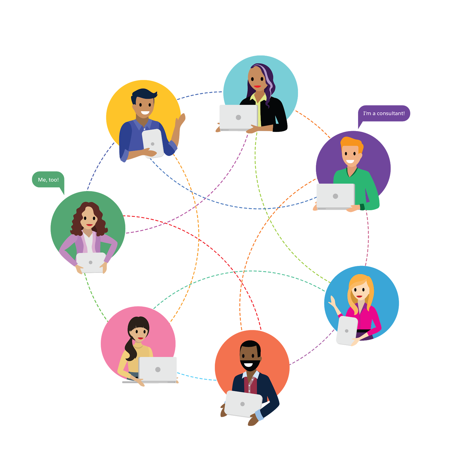 """A circle showing seven people interconnected by a web of dotted lines, with one person saying """"I'm a consultant!"""" and another person saying """"Me too!"""""""
