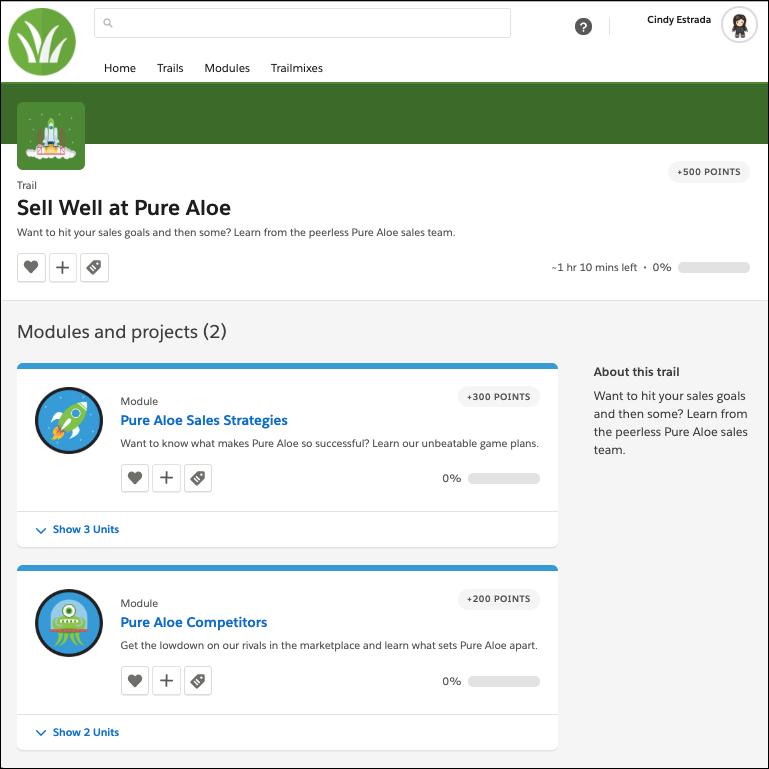 本番環境の「Sell Well at Pure Aloe (Pure Aloe で売上を伸ばす)」トレイル。モジュールが 2 つ示されています。