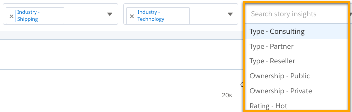 Select from Search story insights to filter the chart.