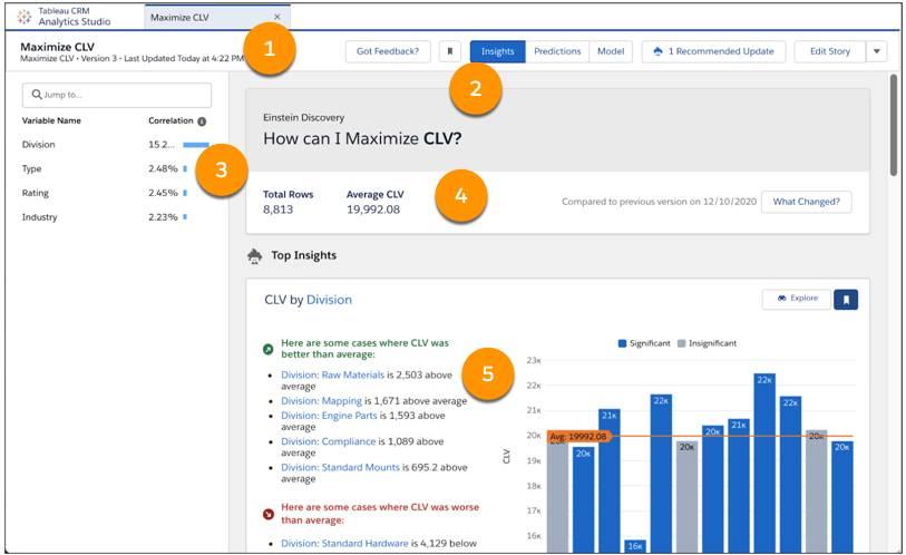 「CLV by Division (ディビジョン別 CLV)」インサイト
