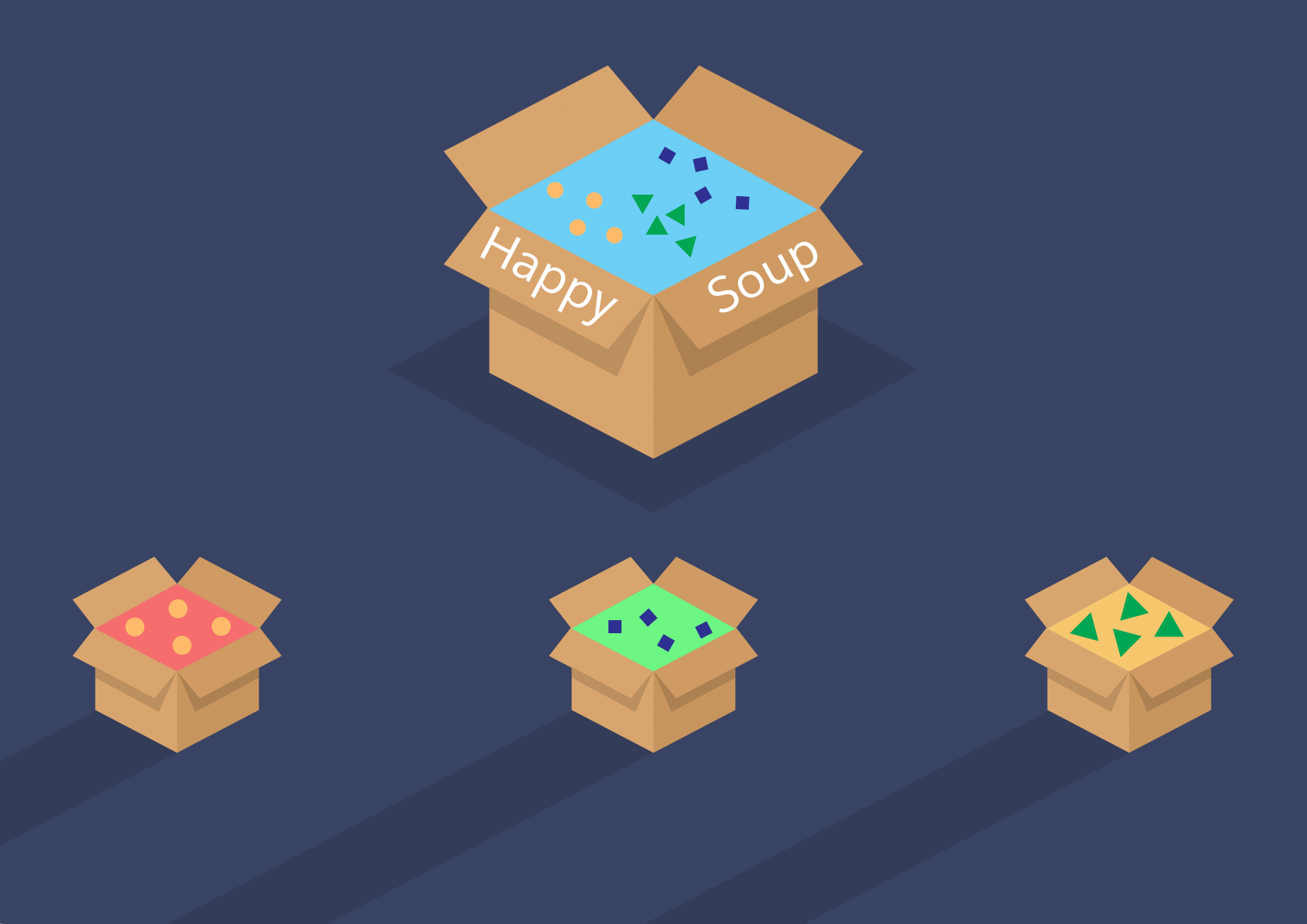 A box is filled with happy soup with different shapes representing different related metadata. Below the happy soup is 3 boxes, each with a specific shape, which is how you'll organize your metadata into packages.