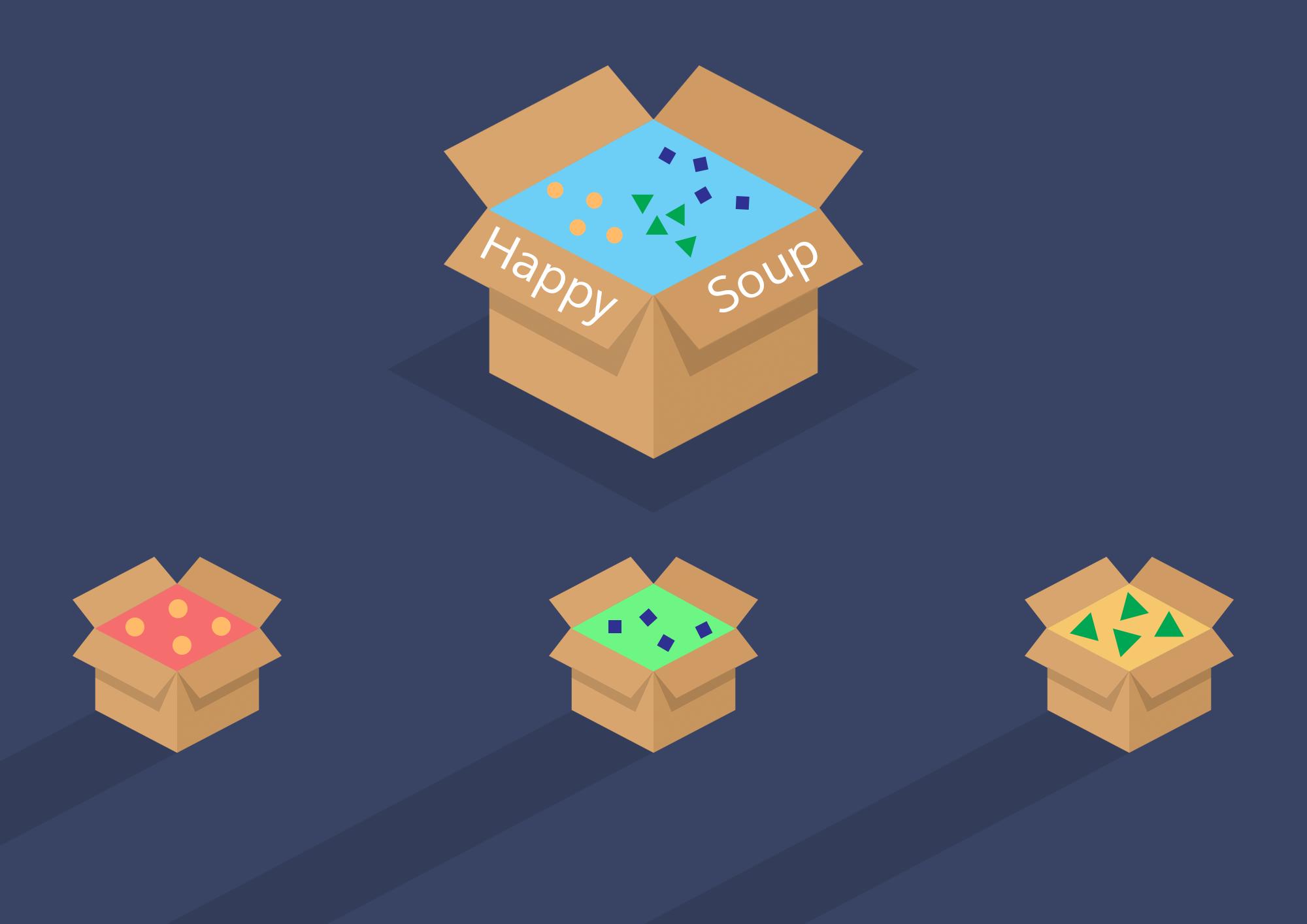 Ein Karton voller glückbringender Suppe mit unterschiedlichen geometrischen Formen, die verschiedene Metadaten darstellen. Darunter befinden sich drei Kartons mit jeweils einer bestimmten geometrischen Form, die zeigen, wie Sie Ihre Metadaten in Paketen organisieren.
