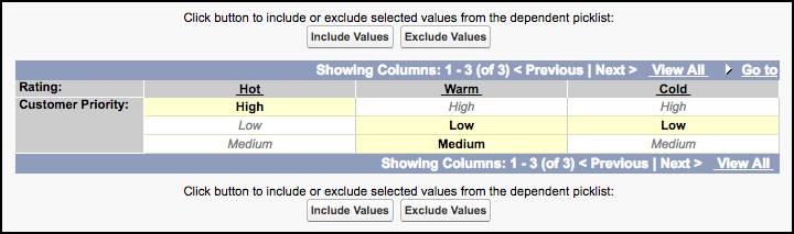 Salesforce で項目の連動関係マトリックスを編集します。