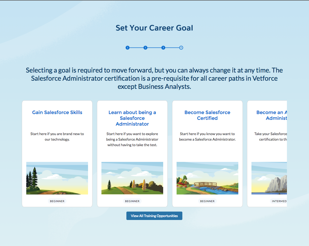 Sign Up For Vetforce Unit Salesforce Trailhead