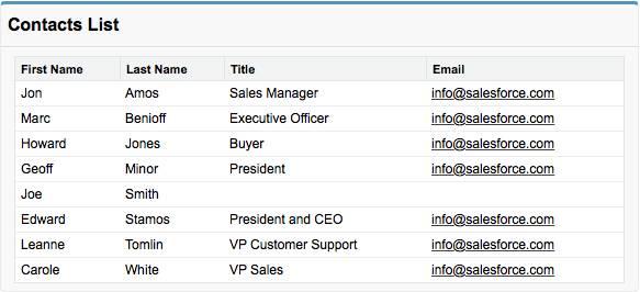 Una lista de contactos respaldada por un controlador personalizado
