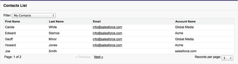 Lista de contactos con controles de paginación
