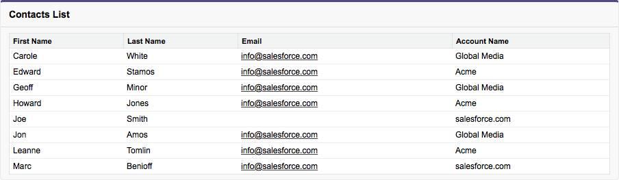 Una lista de contactos desde el controlador de lista estándar