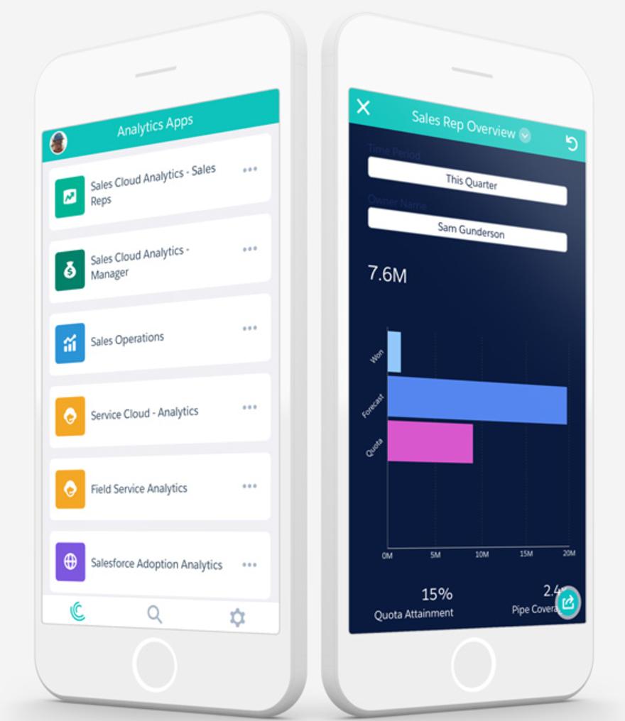 Examples of Analytics on smartphones