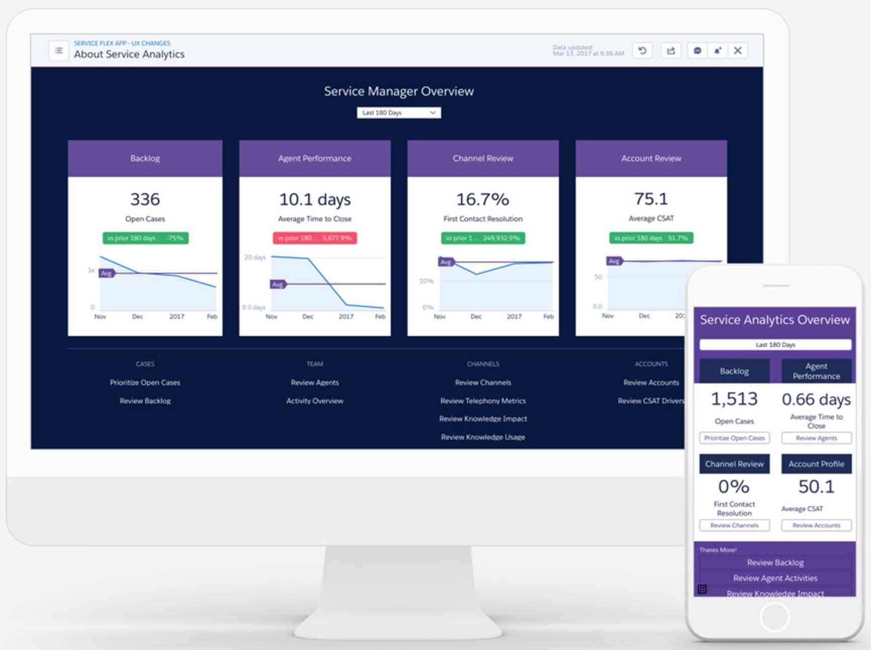 Beispiele für die plattformübergreifende Nutzung von Analytics