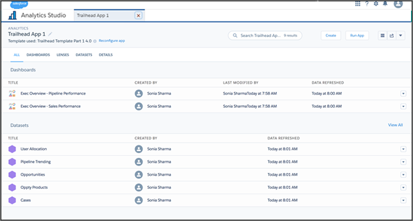 The Execs Only basic app dashboards and datasets list
