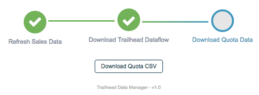 Trailhead Data Manager download quota CSV