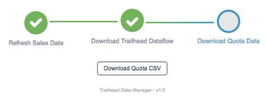 Trailhead Data Manager の [Download Quota CSV (目標 CSV のダウンロード)]